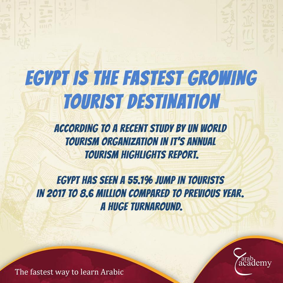 Egypt Is The Fastest Growing Tourist Destination Arab Academy